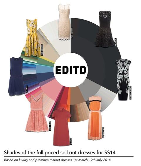EDITD-colorwheel-of-best-selling-dresses-SS14
