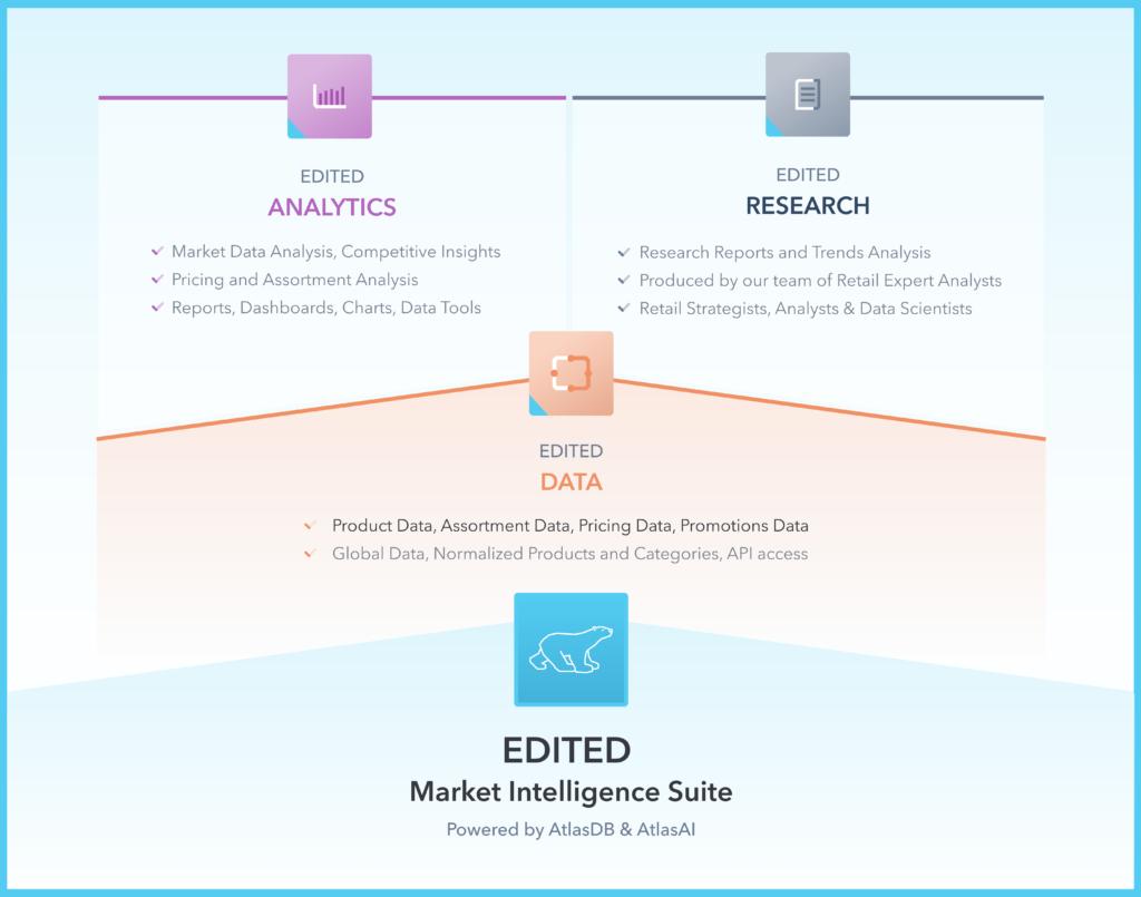 retail market intelligence