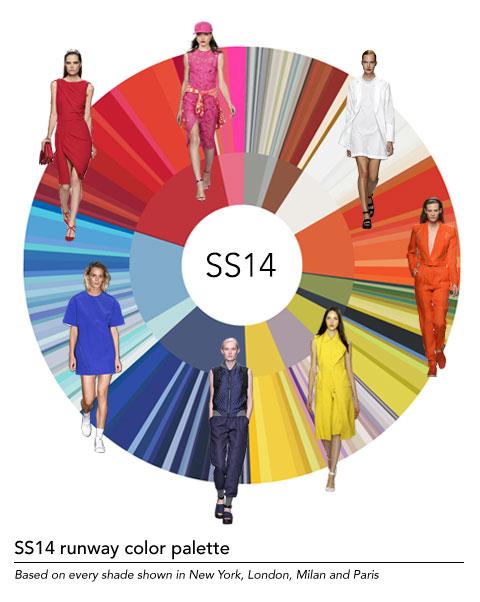 SS14-Runway-Colourwheel-EDITD
