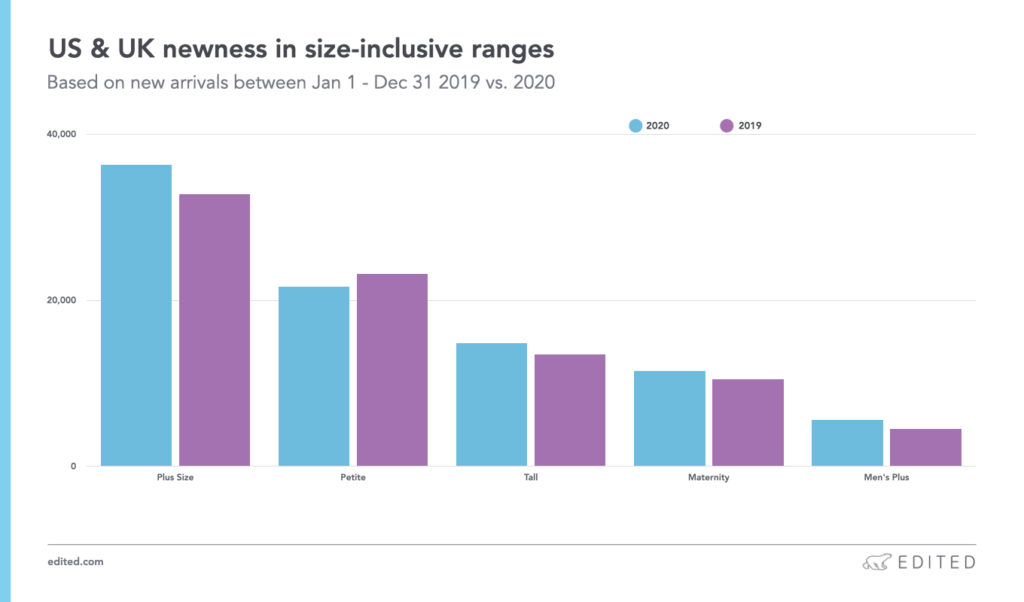 size inclusive
