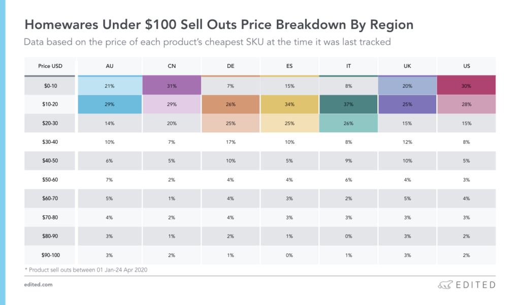 Selling Graphs.009