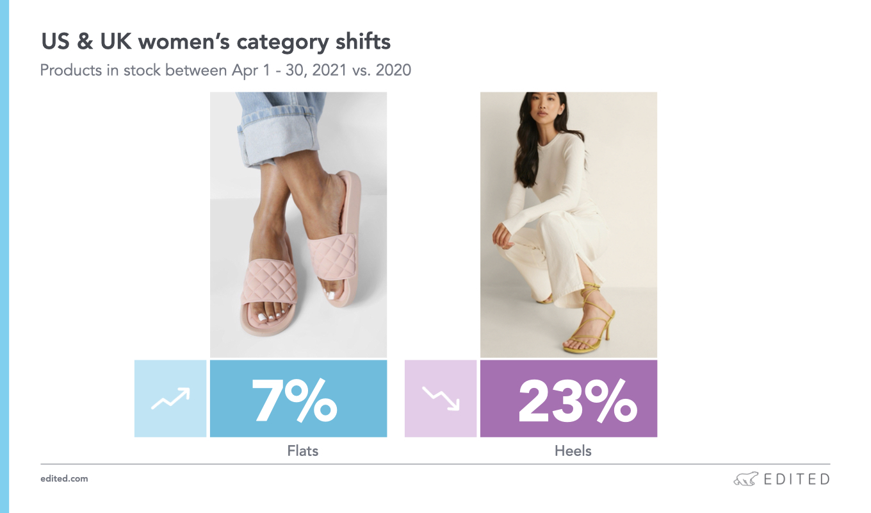 pandemic's impact on fashion retail